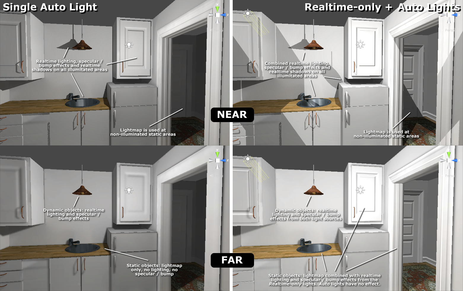 Unity 3D Lightmapping Reference Guide | Edy's Projects