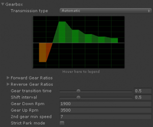 GearboxAutomaticInspector